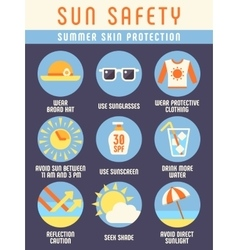 Sun and beach safety instruction skin protection vector image