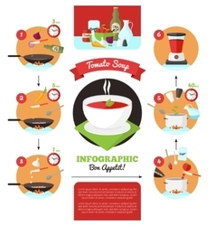 Infographics Of Cooking Instructions vector image