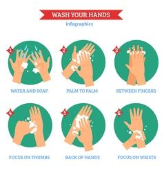 Washing hands flat icons set vector