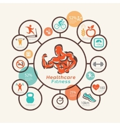 Fitness and body care infographics icons vector