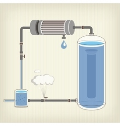 Infographics scheme with a liquid a water tank vector image vector image