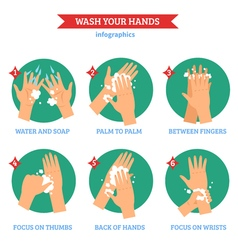 Washing hands flat icons set vector