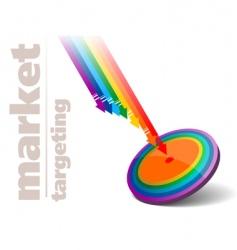 Market target vector