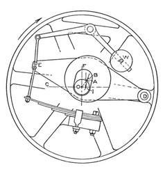 Top view of the fly wheel governor turning vector