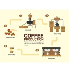 Coffee drink graphic cup vector