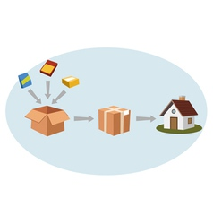 packing and shipping vector image vector image