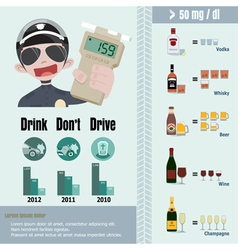 Blood alcohol calculator infographic vector