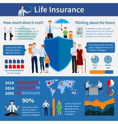 Life insurance infographics vector