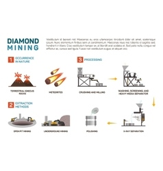 Mining diamond terrestrial vector