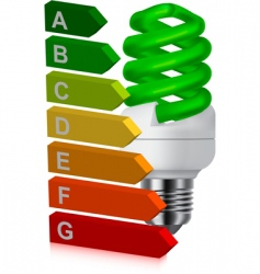 green bulb and energy classification vector image vector image