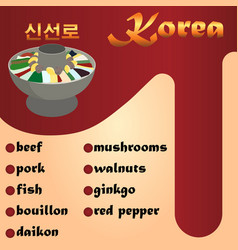 Sinseollo is a traditional korean dish beef pork vector