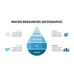 water drop eco infographic ecology diagram vector image