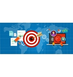 Online strategy measure manage internet traffic vector