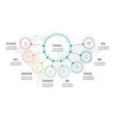 Business infographic organization chart with 8 vector