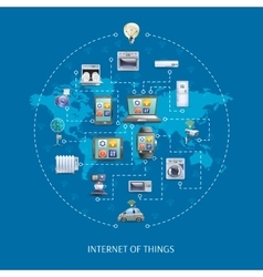 Internet of things concept poster vector