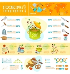 Cooking infographics flat layout vector