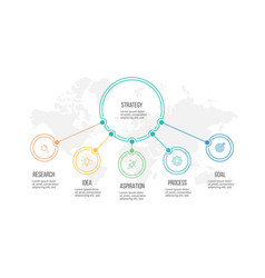 Business infographic organization chart with 5 vector