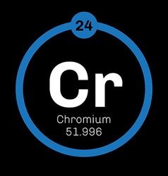 Chromium chemical element vector