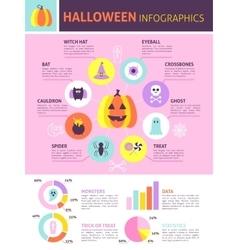 Trendy Halloween Infographics vector image vector image
