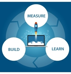 lean start-up build learn measure rocket launch vector image vector image