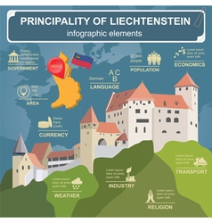 Liechtenstein infographics statistical data sights vector