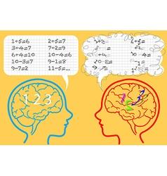 Dyscalculia brain vector