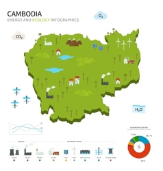 Energy industry and ecology of cambodia vector