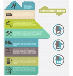 Real estate infographic set vector