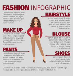 Fashion infographic with girl in sweater vector