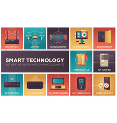 Smart technology - set of flat design infographics vector