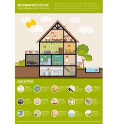 House infographics vector