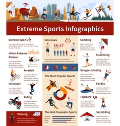 Extreme sports infographics vector
