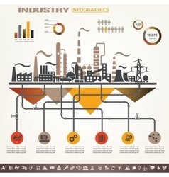 Industry infographics template set of industrial vector