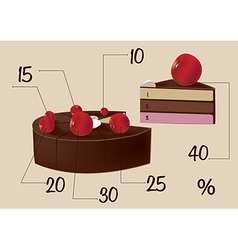 In the form of a diagram of the cake vector