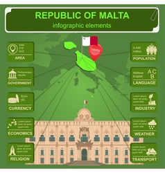 Malta infographics statistical data sights vector