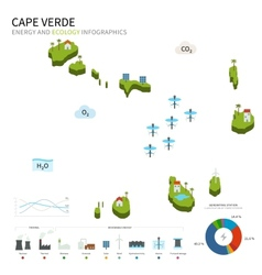Energy industry and ecology of cape verde vector