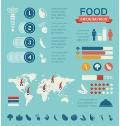 Food infographic template vector