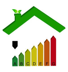 Energy label in green house vector image