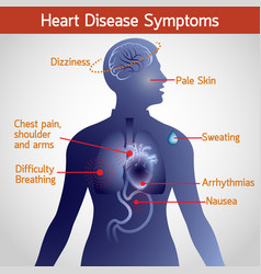 heart disease symptoms logo icon vector image