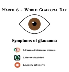 Glaucoma Symptoms of glaucoma Atrophy of the vector image