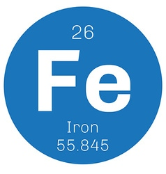 Iron chemical element vector image
