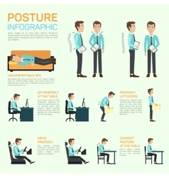 elements of improving your posture vector image