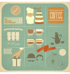 Retro cafe menu vector