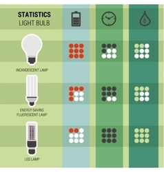 Infographic statistics different kinds of lamps vector