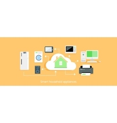 Smart household appliances icon flat design vector