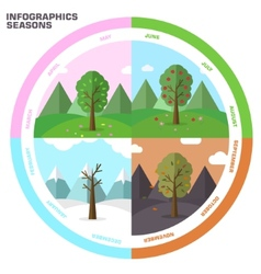 Season infographic set of nature tree background vector
