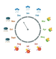 Infographic about changing of the seasons in flat vector