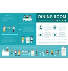 Dining room infographic flat vector