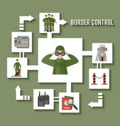 Border guard icon flat vector