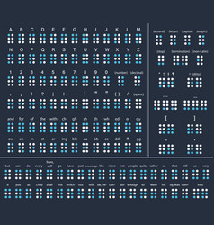 Braille english alphabet numbers and punctuation vector